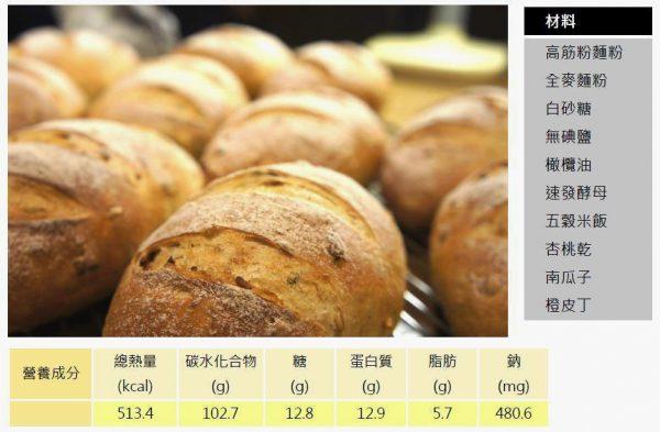 烘焙屋麵包